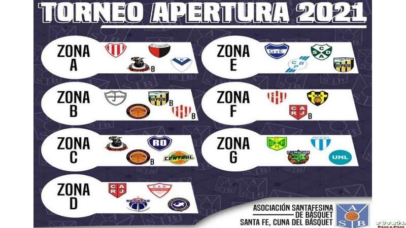 ya-estan-las-zonas-para-el-torneo-basquet-santafesino-2021